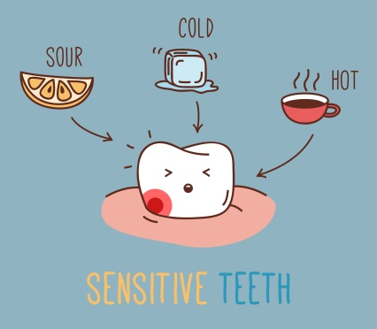 Sensitive teeth? Read this for the cure…